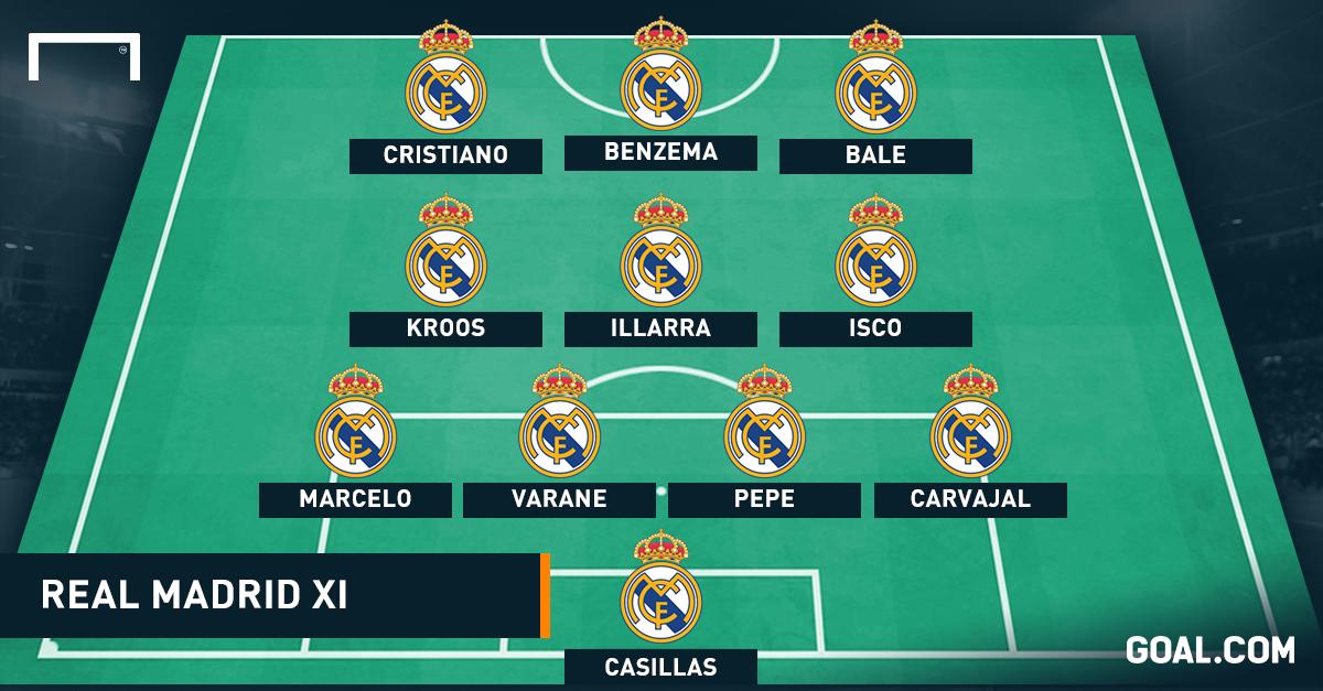 Image Result For En Vivo Barcelona Vs Real Madrid En Vivo Live Commentary