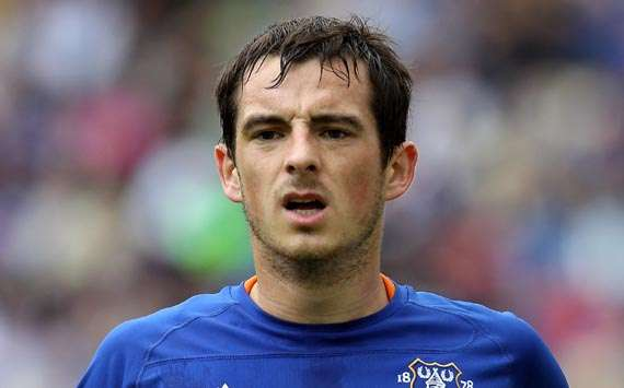 Is Manchester United's pursuit of Baines justified?