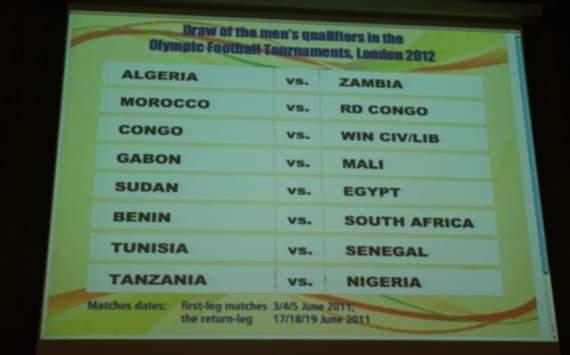 تصفيات أولمبياد 2012