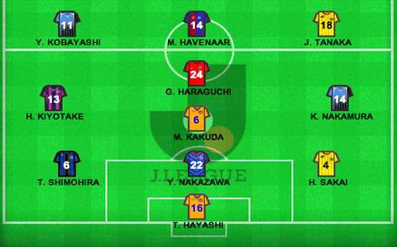 J-League Special: Team of the season at the halfway mark - Goal.