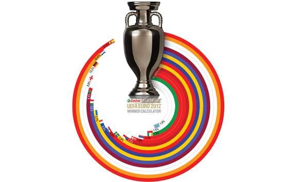 Castrol Euro 2012
