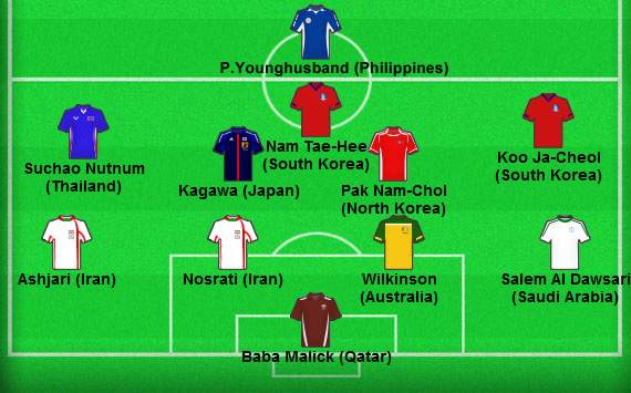 Goal.com's Asian Best XI for March - Shinji Kagawa, Suchao Nuchnum &amp; Koo Ja-Cheol make the team