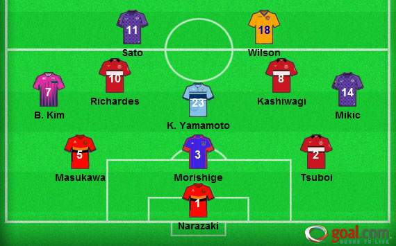 J-League Team of the Week Round 5: Urawa Reds, Sanfrecce Hiroshima & Nagoya Grampus out in force