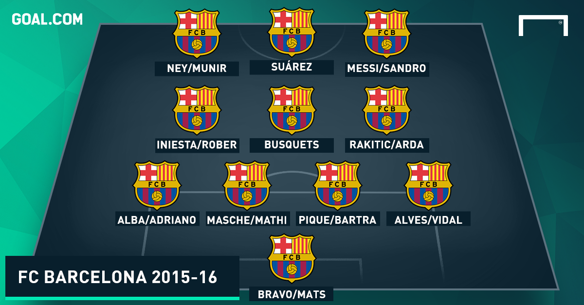 What to expect from Barcelona in 2015-16 | Goal.com