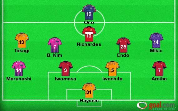 J-League Team of the Week Round 8: Antlers and S-Pulse with three players each after impressive performances