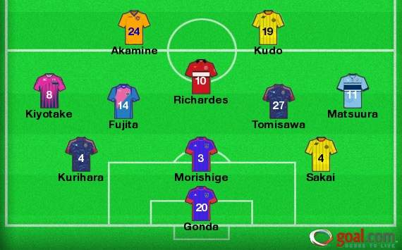 J-League Team of the Week Round 11: Eastern Japan represents with eight players
