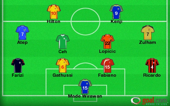 ISL Team of the Month - May 2012