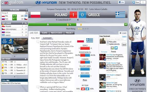 Goal.com presents: Live Match Centre! Follow Ireland-Croatia LIVE like never before
