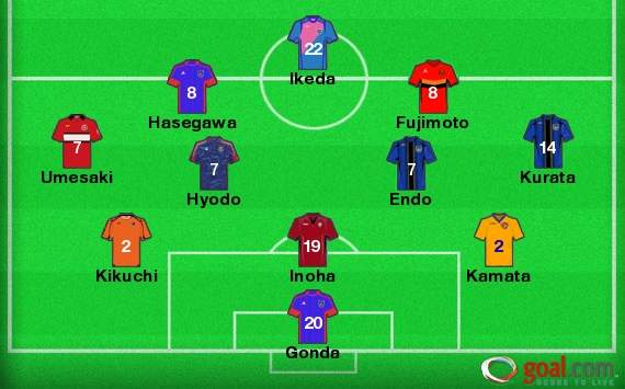 J-League Team of the Week Round 15: Gamba, Tokyo each send two players