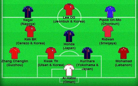 Goal.com's Asian Best XI for June: Keisuke Honda, Kim Bo-Kyung &amp; Pipob On-Mo in the side