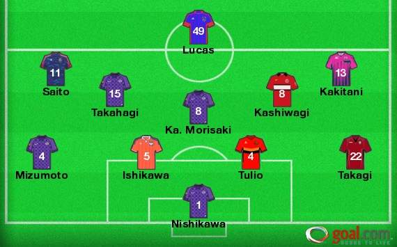 J-League Team of the Week Round 17: Four players from second-placed Sanfrecce Hiroshima feature
