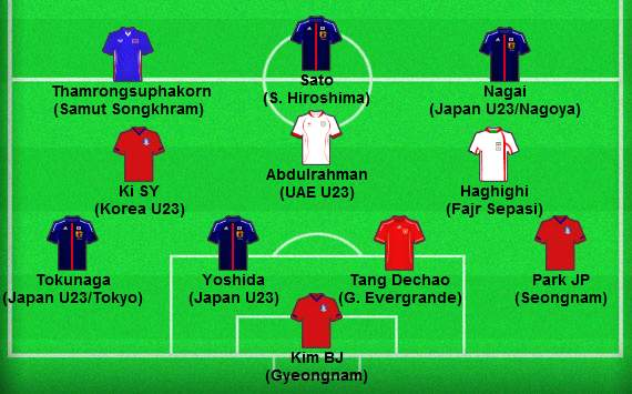 Goal.com's Asian Best XI for July: Ki, Abdulrahman & Haghighi get the nod