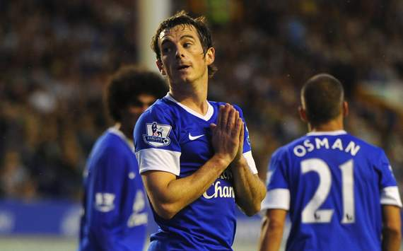 Everton defender Baines unaware of Manchester United interest
