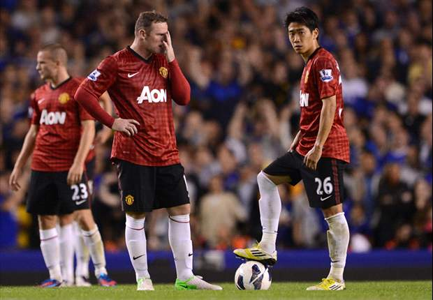 Manchester United must solve defensive deficiencies to join Europe's elite once more