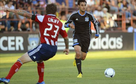 Chris Wondolowski, San Jose Earthquakes; Danny Califf, Chivas USA; MLS