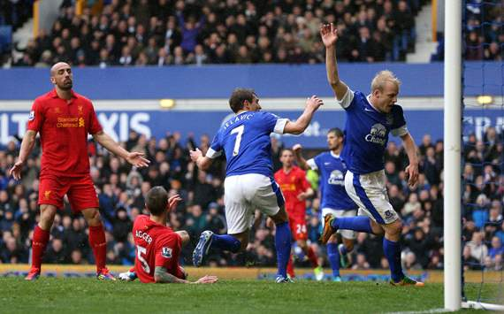  EPL: Steven Naismith, Everton v Liverpool 