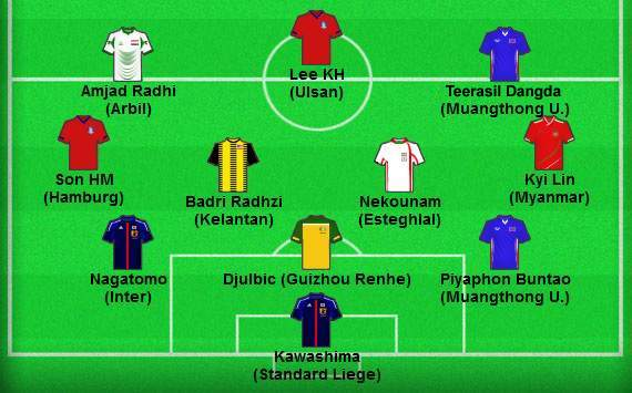 Asian Best XI for October: Who made the cut? 