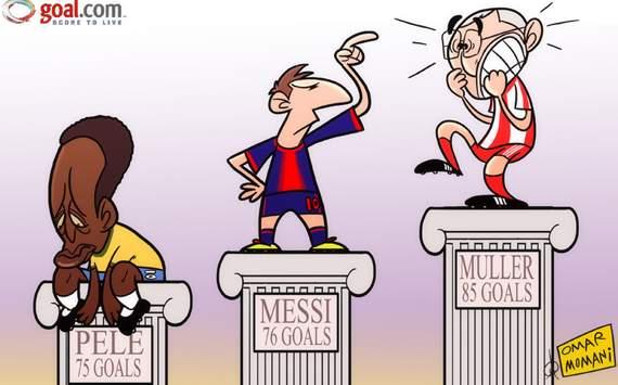 Messi barcelona meme comic