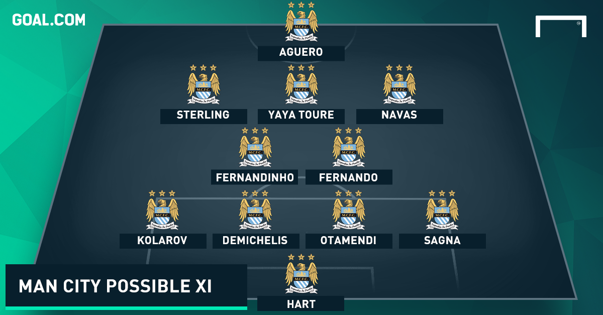 How Manchester City Could Line Up Against Juventus