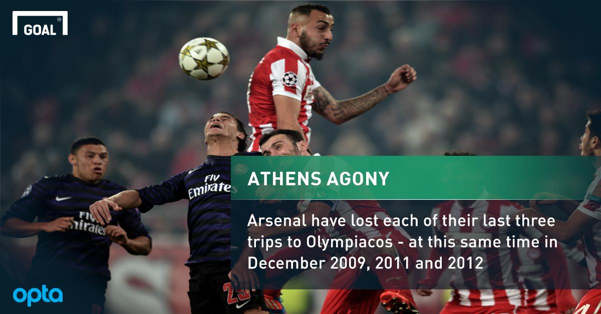 Arsenal đang bị đẩy vào thế khó