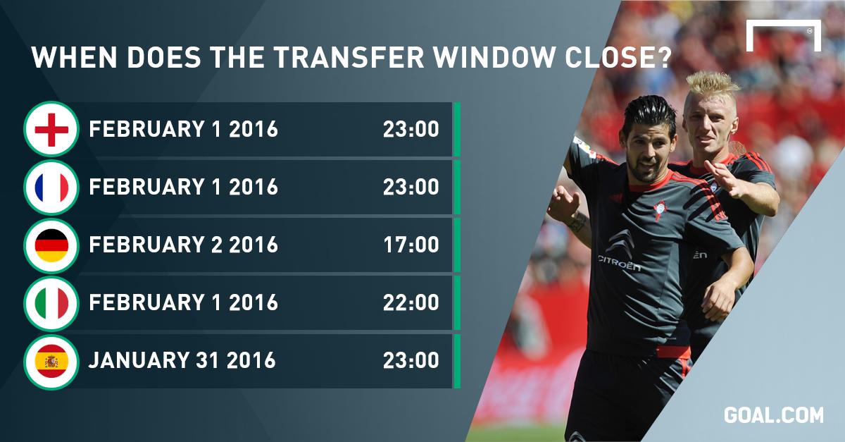 Transfer Market Window