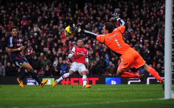 EPL:Asmir Begovic - Alex Oxlade-Chamberlain, Arsenal v Stoke City