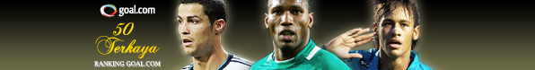 Goal Rich List - 50 Pesepakbola Terkaya Dunia 2013