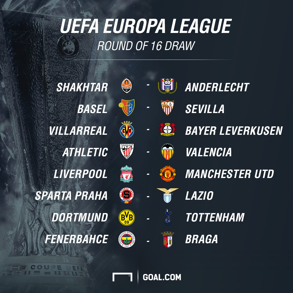 europa league draw - photo #6