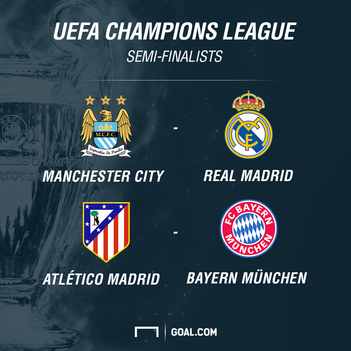 champions league atletico madrid vs bayern