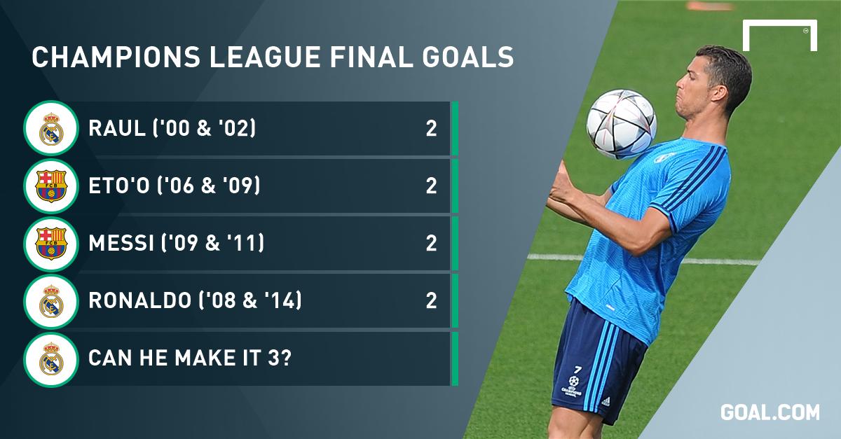 champions league final scores history