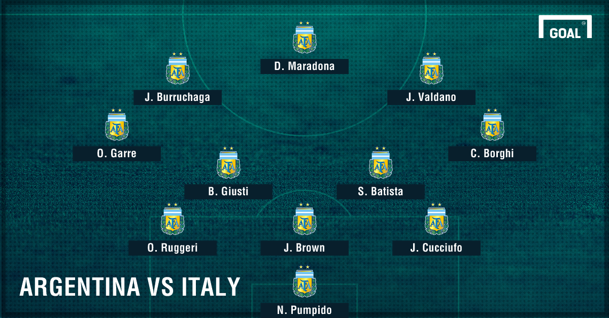Argentina vs Italy: The Albiceleste take shape with ...
