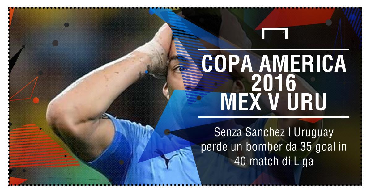 Copa America, il Venezuela sconfigge la Giamaica