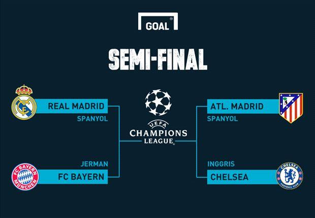 Image Result For Hasil Liga Champion