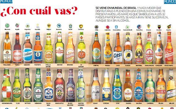 Las cervezas del Mundial