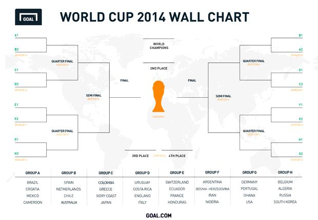 Download your own world cup wallchart goal its quick and easy just download it here ccuart Image collections