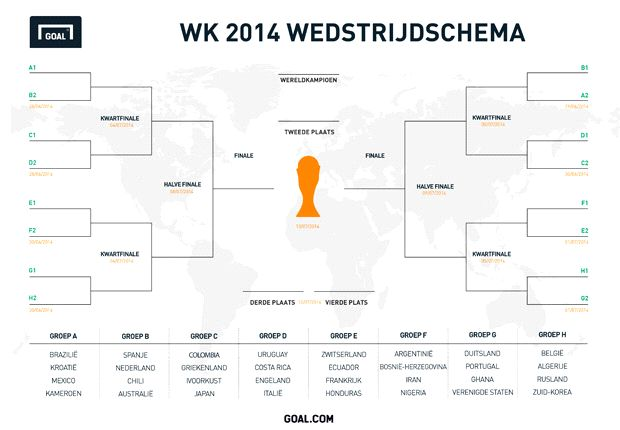 Image Result For Wk Poule