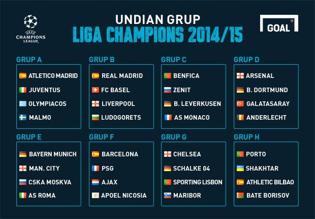[Info] Inilah Hasil Undian Fase Grup Liga Champions Musim 2014/15