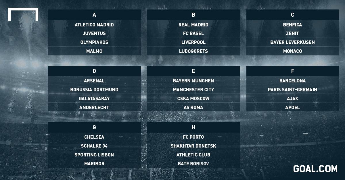 europa league gruppen 16/17